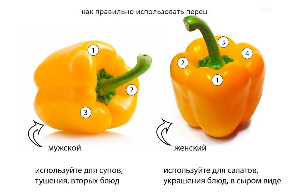 как хранить перец